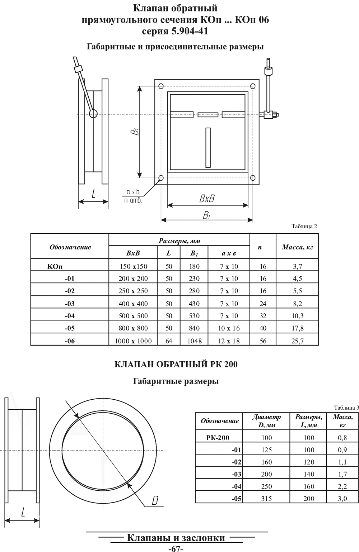 Обратный клапан на вентиляцию: применение и критерии 68